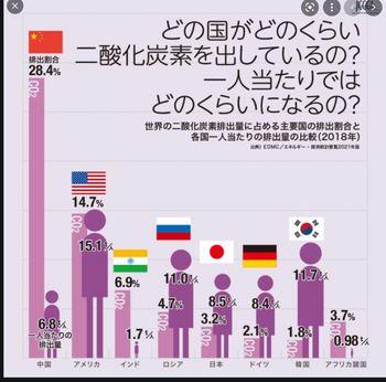 中国排出量.JPG