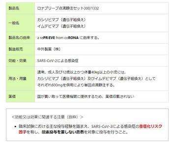 抗体カクテル療法jyouhou .JPG