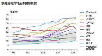 電気料金の比較.JPG